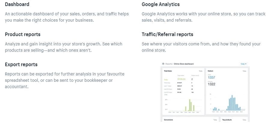 shopify analytics