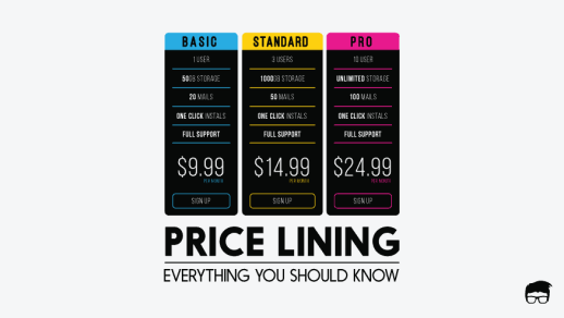 Price Lining: Definition, Strategy, & Examples 1