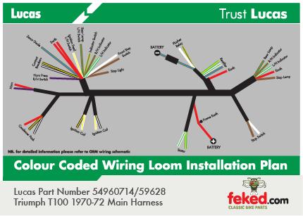 triumph t100 wiring diagram square venn printable electrical :: harness genuine lucas main ...