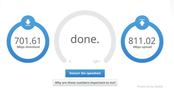 Google Fiber is Fast