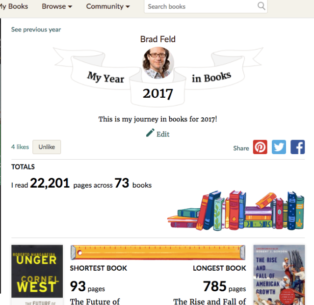 Brad's 2017 Goodreads Year in Books