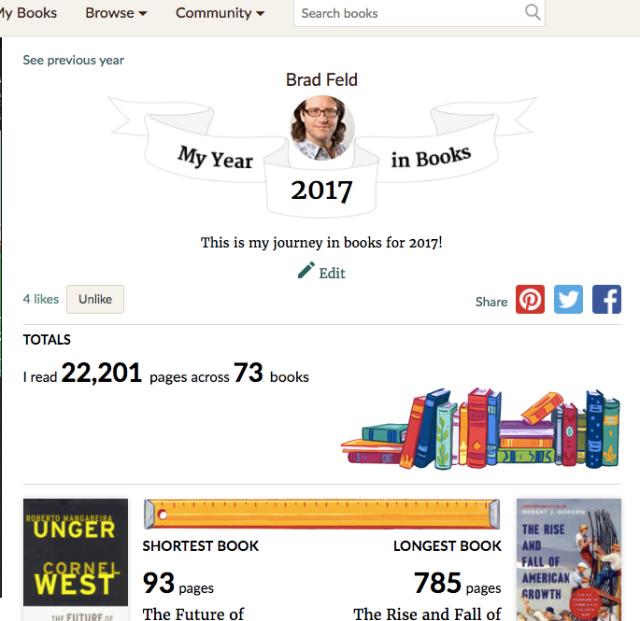 Brad's 2017 Goodreads Year in Books