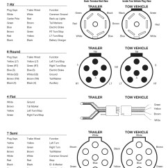Trailer Plug Wiring Diagram 7 Way South Africa For Pollak 12 705 Service Felling Trailers Diagrams Wheel Toque
