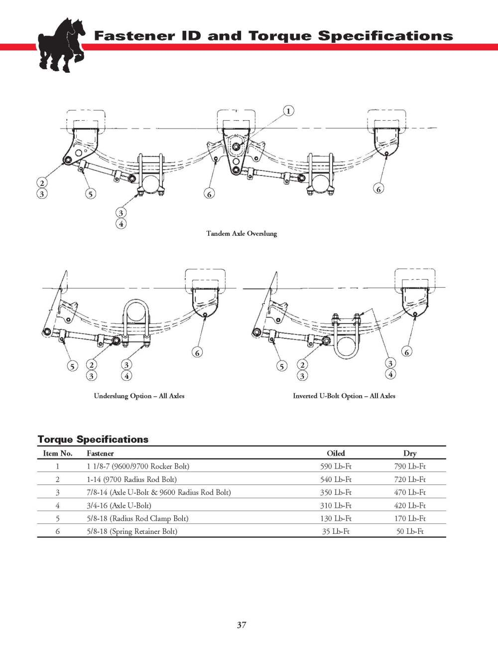 medium resolution of hutch suspension torque requirements
