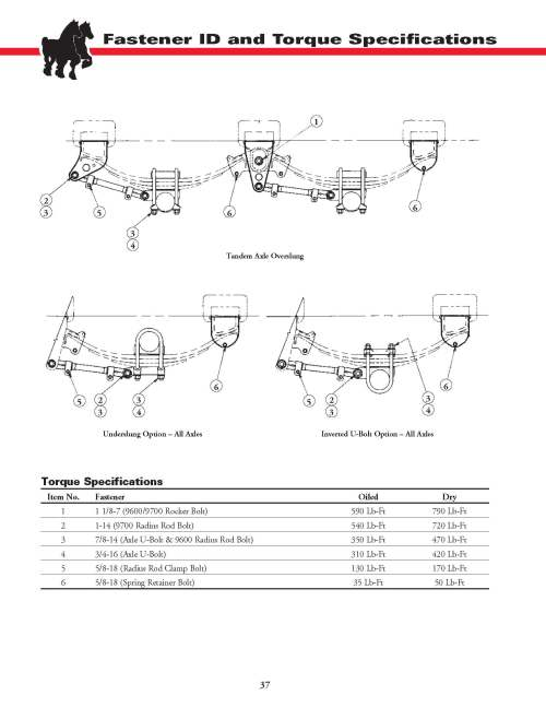small resolution of hutch suspension torque requirements