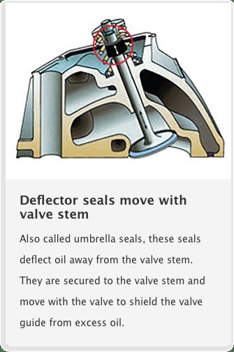 medium resolution of tecblogs engine repair valve stem seals tout