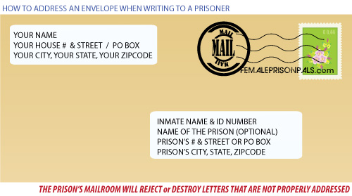 writing a letter to an inmate how to address a letter prison inmate how to 30181