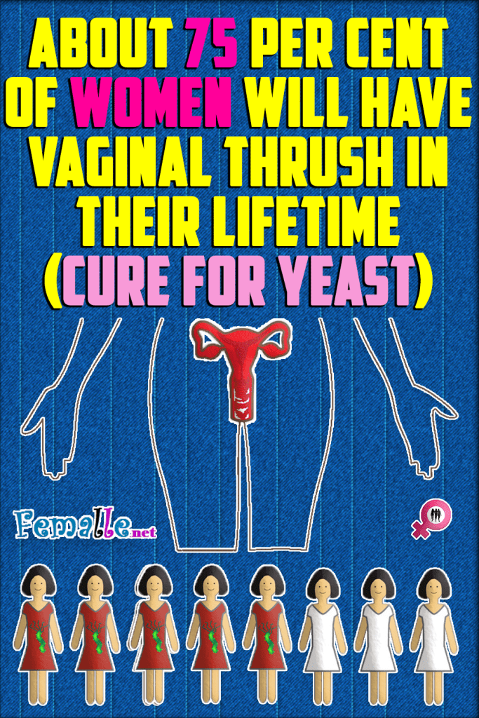 About 75 per cent of women will have vaginal thrush in their lifetime (Cure for Yeast)