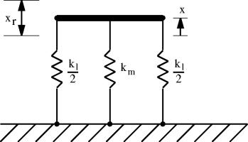 Finite Element Method Magnetics: Analogies