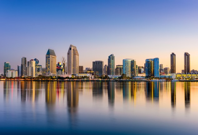 Top Things you should explore in San Diego