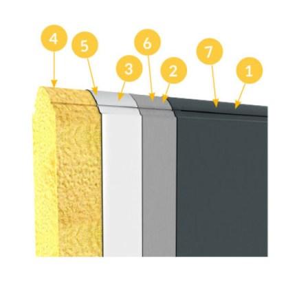budowa-panelu