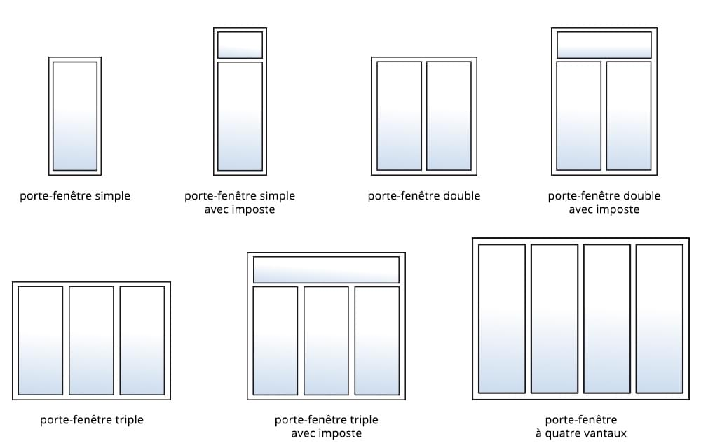 porte fenetre standard dimensions