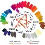 Feng-Shui-house-colors-design