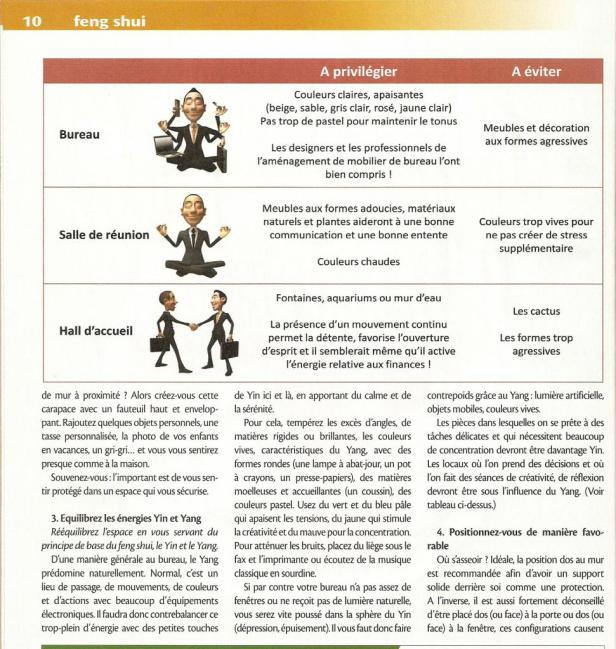 BIOCONTACT N°231 – 2013 « Harmoniser et équilibrer son bureau » écrit par Chris PALETTE & Guillaume REY