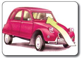 araba11 Sürtünme ve Enerji Hakkında Geniş Bilgi
