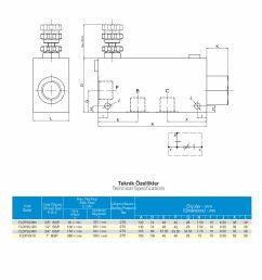 3 way splitter diagram schema wiring diagram 3 way splitter diagram [ 1440 x 2048 Pixel ]