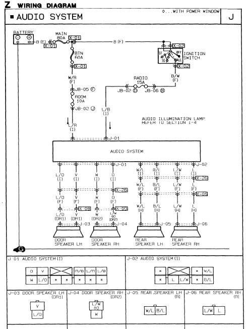 mazda 323 wiring diagram free - 28 images