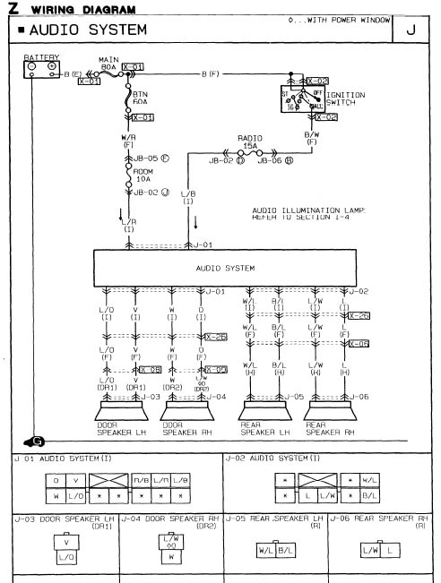 Mazda 626 Wiring Diagram Service Manual : Mazda wiring diagram trusted diagrams
