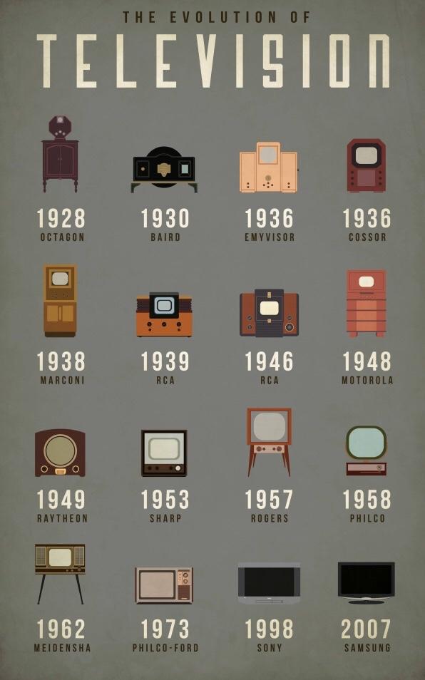 Eh Toi Qu'est Ce Que Tu Regardes : qu'est, regardes, Pourquoi, Regarde, Télévision, Ferdy, D'épice