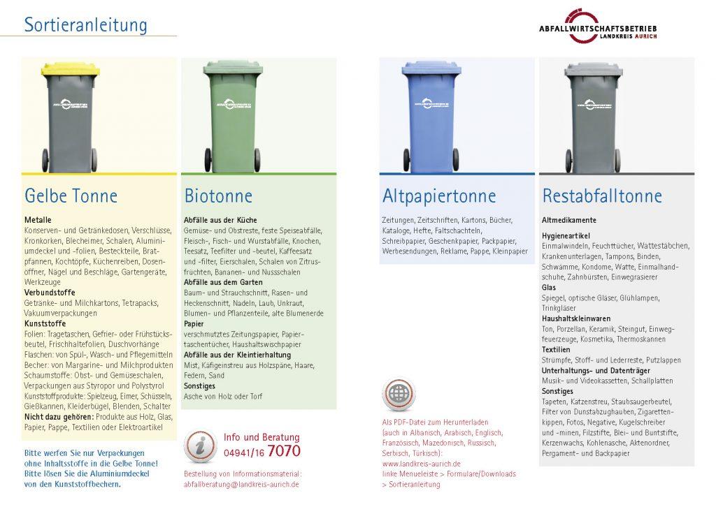 Müllsortierung Greetsiel