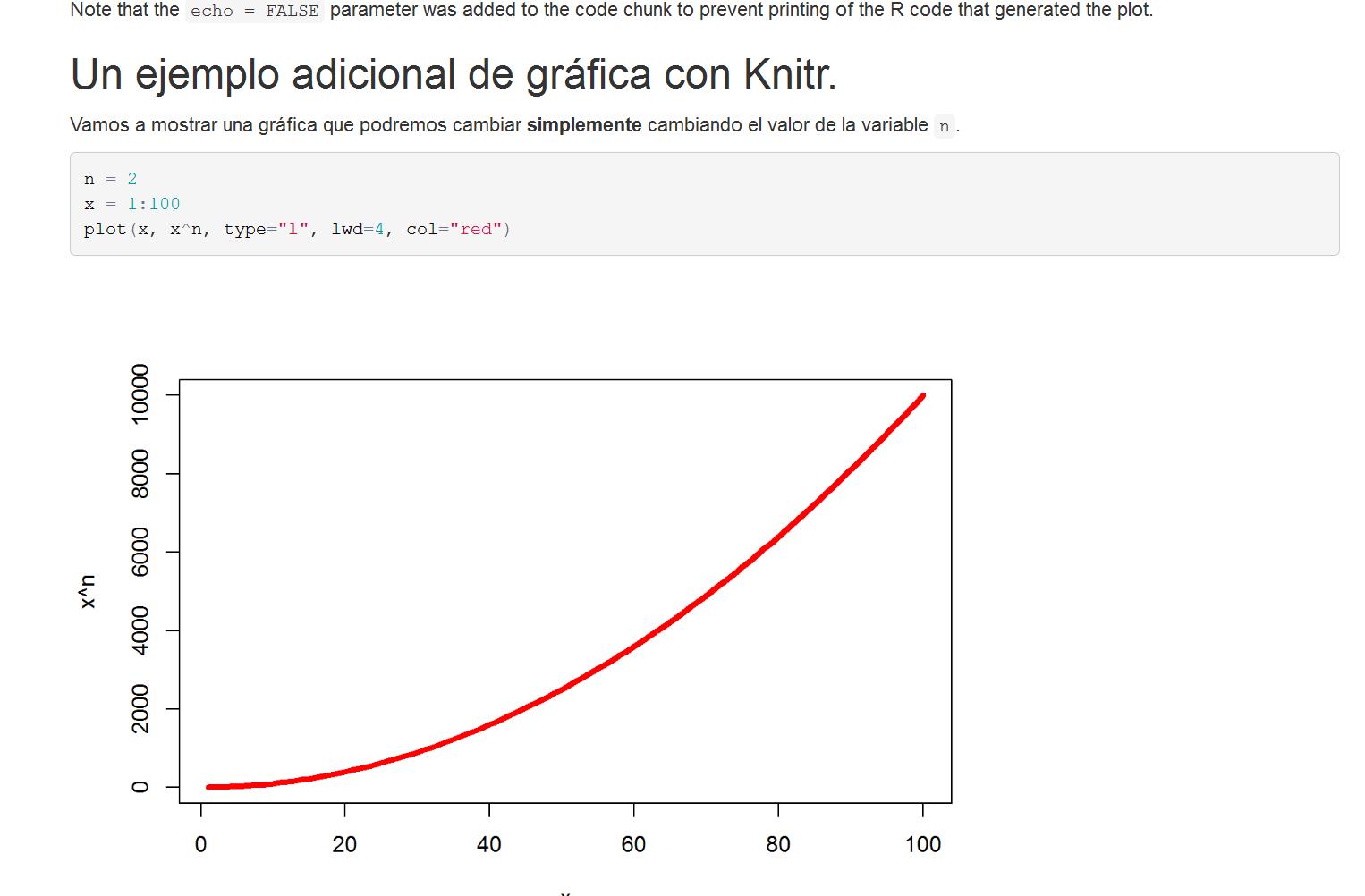 Ahora con n=2 es una parábola