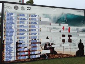 Billabong Pipemasters Hawaii Northshore 2014 - Scoreboard