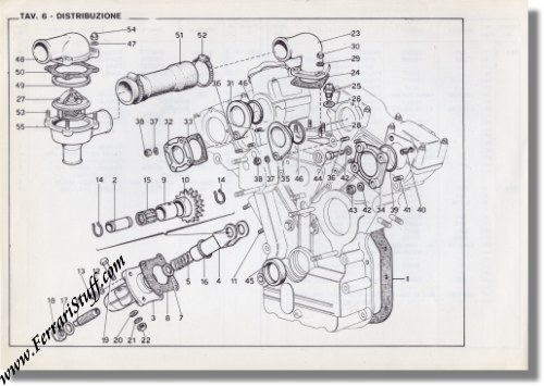 Ferrari Parts Catalogs