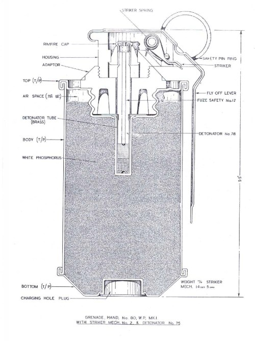 small resolution of no 36 mills grenade and fuse box