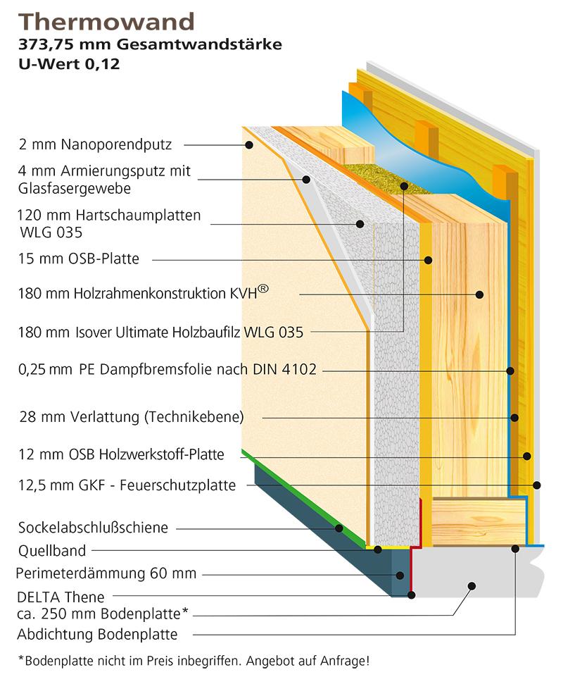 Bauweise | Sachsenheimer Fertighaus