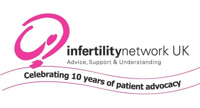 Infertility Network UK Fertility Road