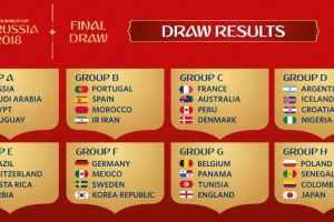 القنوات الناقلة مباريات كأس العالم 2018 في روسيا المجانية والمشفرة