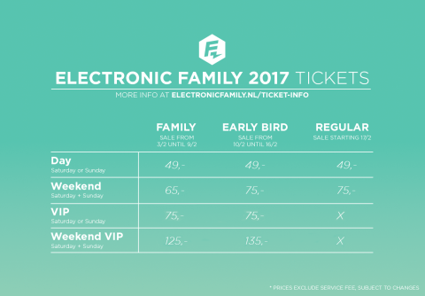 electronic family tickets