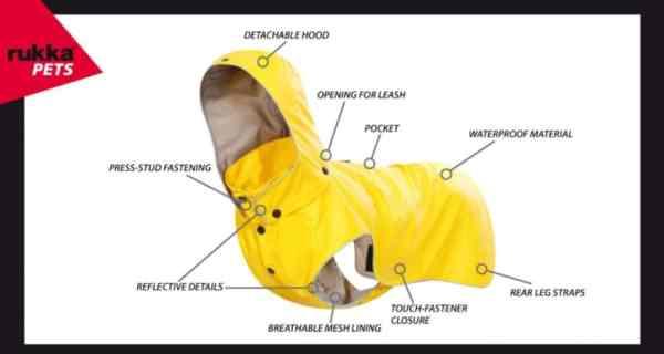 Rukka Yellow Raincoat