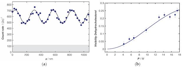 A Quantum Ruler for Magnetic Deflectometry