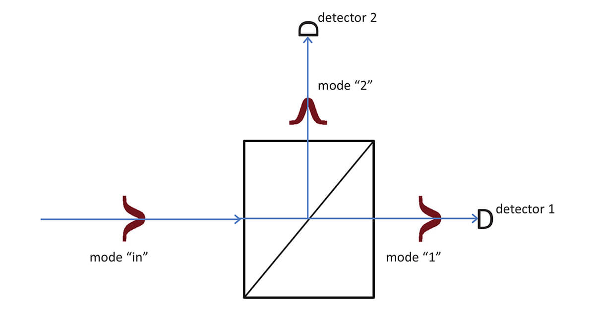 Why Bohmian Mechanics? One- and Two-Time Position