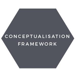 Community conceptualisation framework