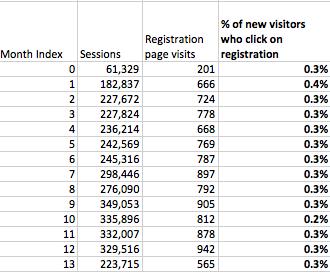 8 - registration dataCrop