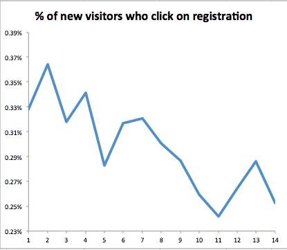chart format 1 - decline