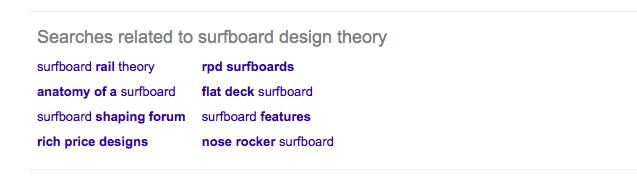 surfboarddesigntheory