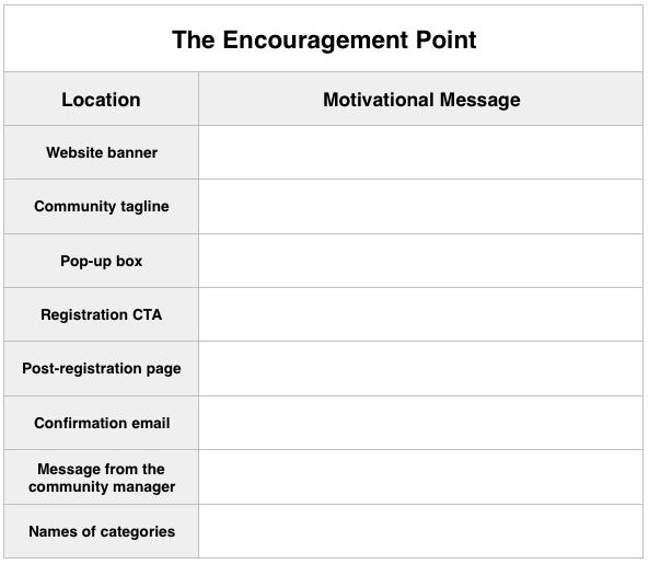 encouragementpoint