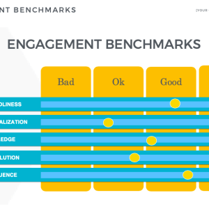 community engagement benchmarks