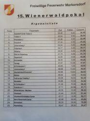 2018_15Wienerwaldpokal (2)