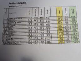 2018_Bezirkswertung_Bronze