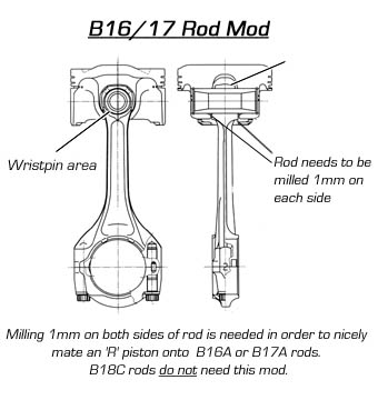 b16 rods(pr3) with itr pistons, how do you make them fit