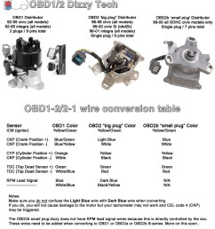 difference between 99 00 si and ex engine wiring harnesses honda rh honda tech com 99 99 crv  [ 850 x 954 Pixel ]
