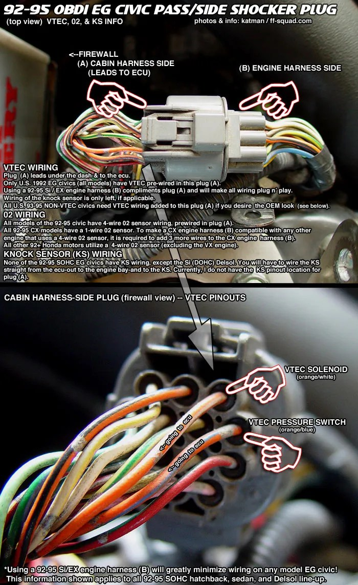 medium resolution of 92 civic ecu wiring diagram wiring diagram fascinatingobd1 civic wiring diagram 21
