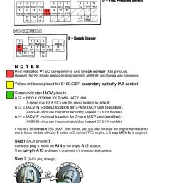 98 honda civic ecu wiring diagram wiring diagram info 1996 honda civic ecu plug wiring diagram [ 705 x 1791 Pixel ]