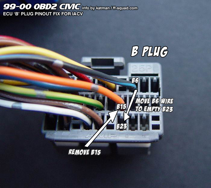 Need The Color Code Wiring Diagram For The Obd Plug In A