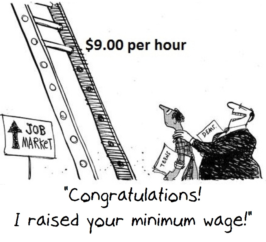 Killing the American Dream with the Minimum Wage
