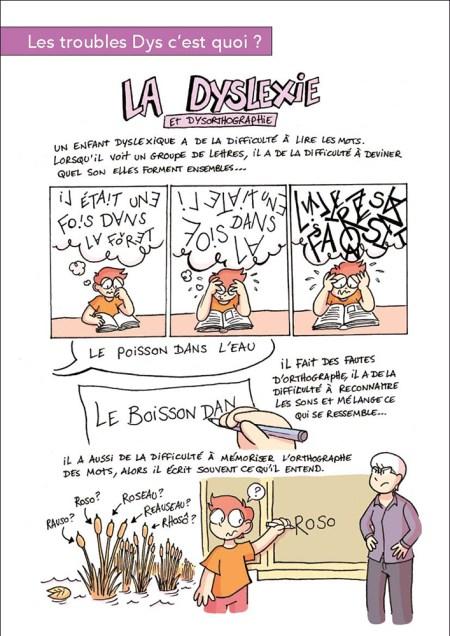 BD de Christopher Boyd - La Dyslexie